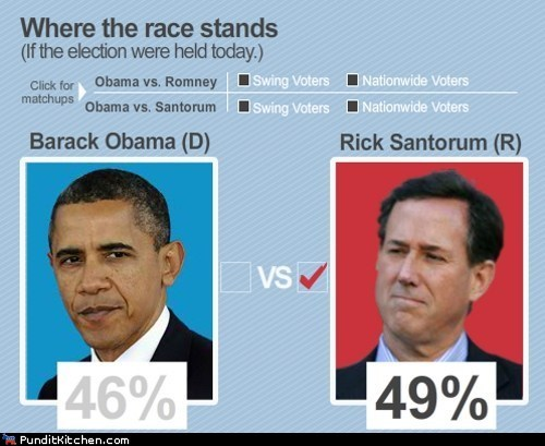 barack obama election 2012 gallup poll political pictures Rick Santorum - 5901708800