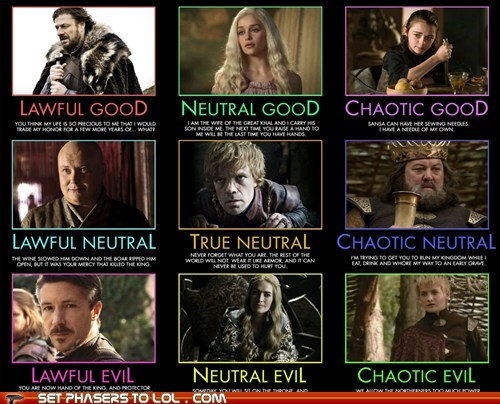 a song of ice and fire,alignment,cersei lannister,Chart,dungeons and dragons,Eddard Stark,Game of Thrones,infographic,peter dinklage,sansa stark,sean bean