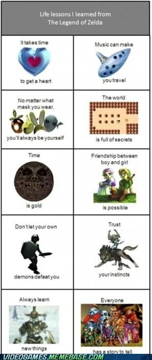 life lessons video games zelda - 5903215872
