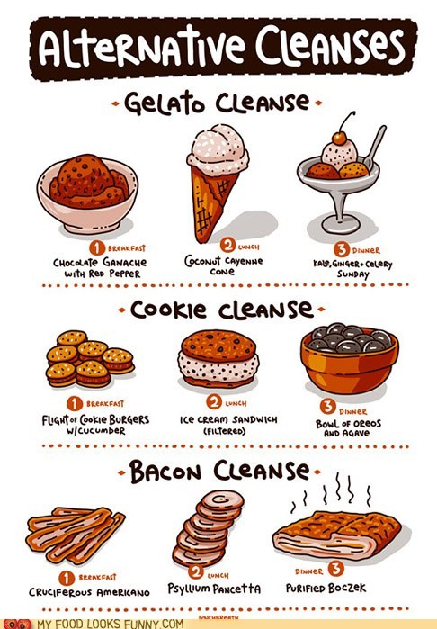 bacon cleanse comic cookies drawing gelato - 5906978560