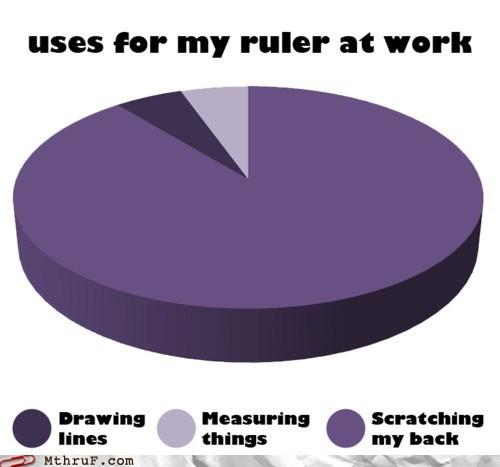 Chart,Pie Chart,ruler
