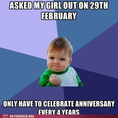 anniversaries,every four years,leap day