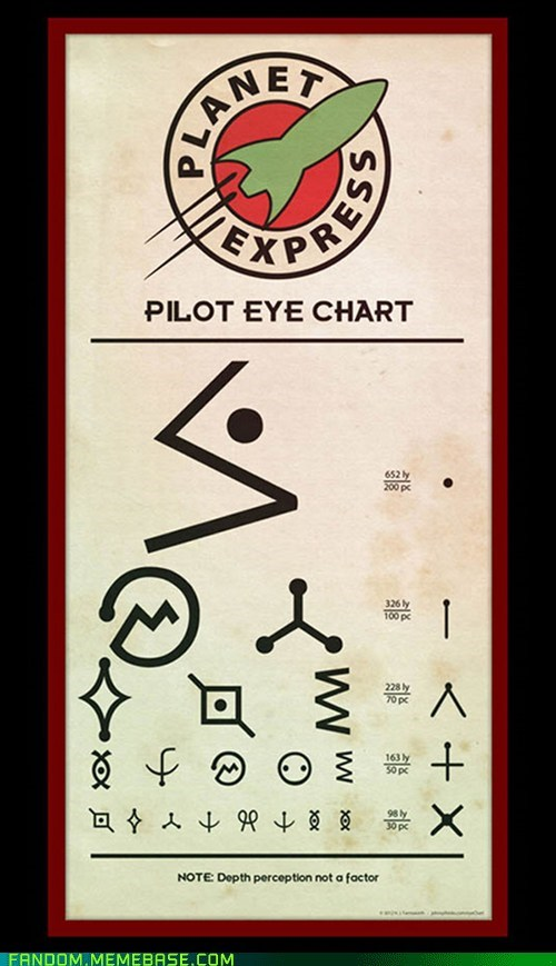 eye chart Fan Art futurama TV - 5911235328