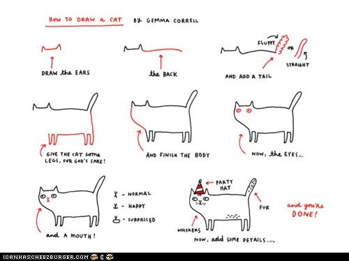 art,Cats,draw,drawing,gemma correll,guide,How To,silly