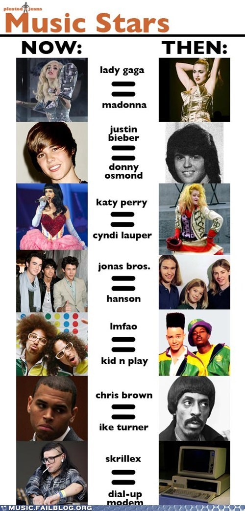 chris brown Hall of Fame ike turner jonas brothers justin bieber katy perry lmfao Music FAILS pop skrillex Then And Now - 5916049664