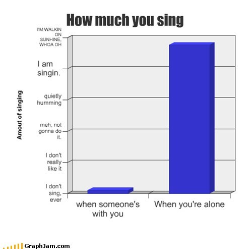 Bar Graph Music singing sunshine