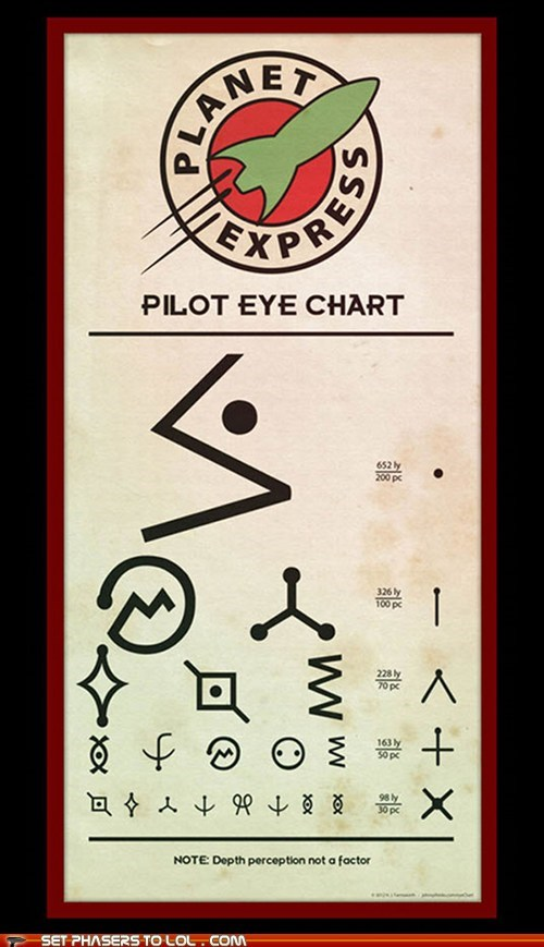 depth perception,eye chart,flying,futurama,pilot,planet express