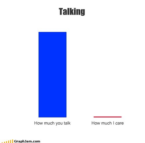 Bar Graph dont-care stfu talking - 5922120448