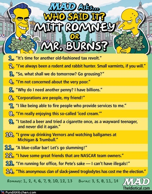 Hall of Fame Mitt Romney money mr burns political pictures Republicans the simpsons