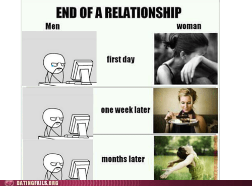 end of a relationship forever alone months later - 5935026432
