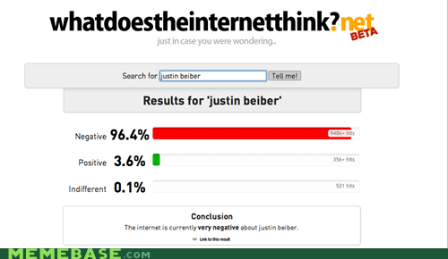 justin bieber,negative,what does the internet think