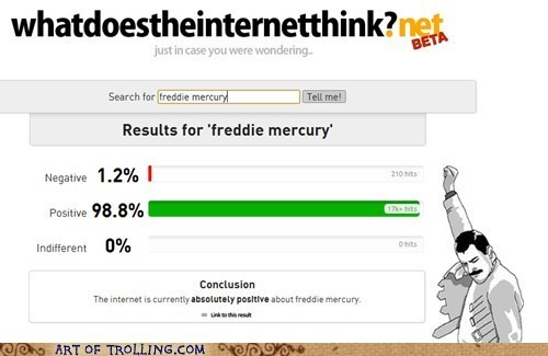 f yeah freddie freddie mercury what does the internet think - 5939438080