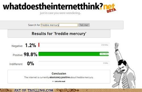 f yeah freddie freddie mercury what does the internet think - 5939438080