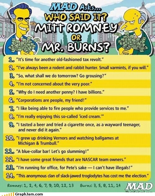 best of week,Mitt Romney,money,mr burns,politics