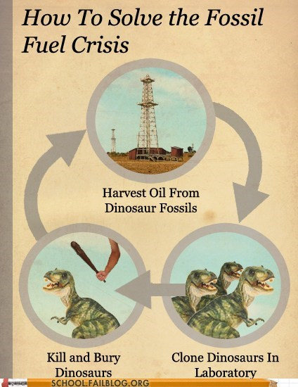 dinosaurs,fossil fuels,solving the fuel crisis