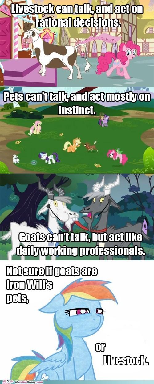 comics comix goats iron will pets rainbow dash - 5951486208