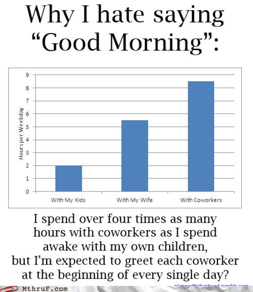 Bar Graph Chart co-workers good morning hello kids wife - 5953272064