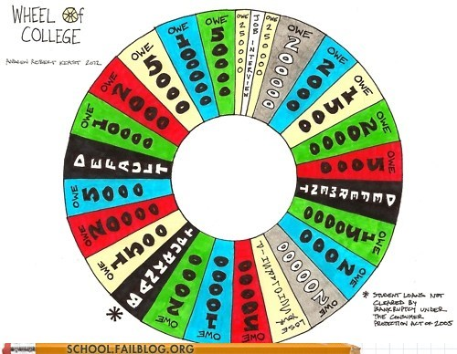 debt g rated in debt forever School of FAIL wheel of college - 5954863104