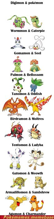 comparions digimon digivolve Pokémon TV tv-movies