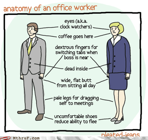anatomy dead inside office worker workers