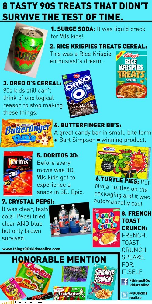 best of week,cereal,food,nostalgia,surge