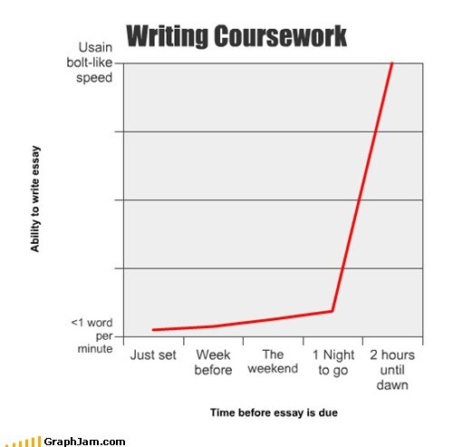 class essays Line Graph school writing - 5967856640