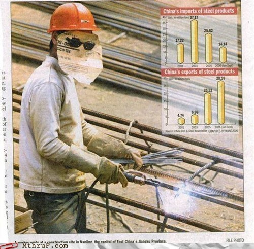 China,chinese,construction,face mask,welding
