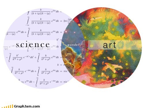 art,best of week,science,venn diagram,wonderful