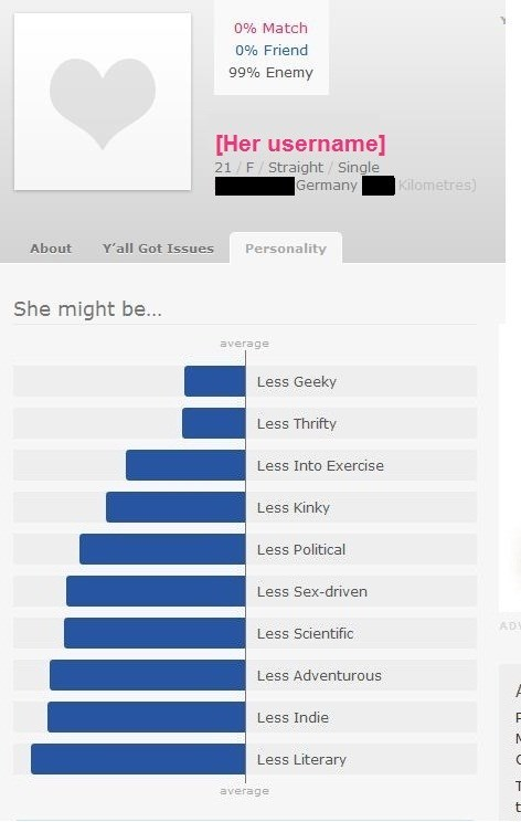 boring girl,less everything,ok cupid