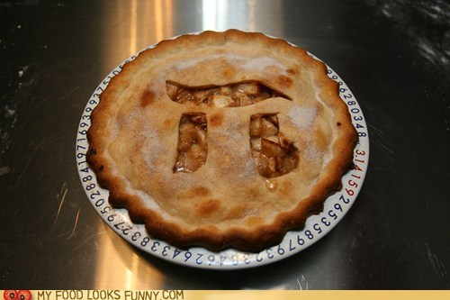 apple,best of the week,date,holiday,math,Pi Day,pie,plate