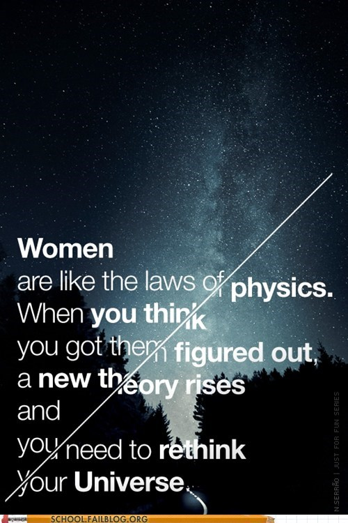 g spot,learning about women,physics,rethink the universe
