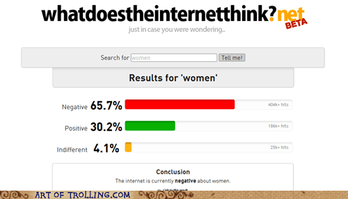 negative,what does the internet think,women