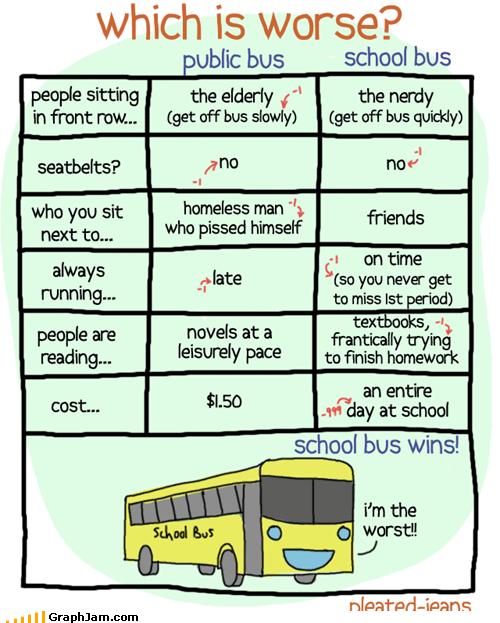 bus public transportation school worst - 6003838208