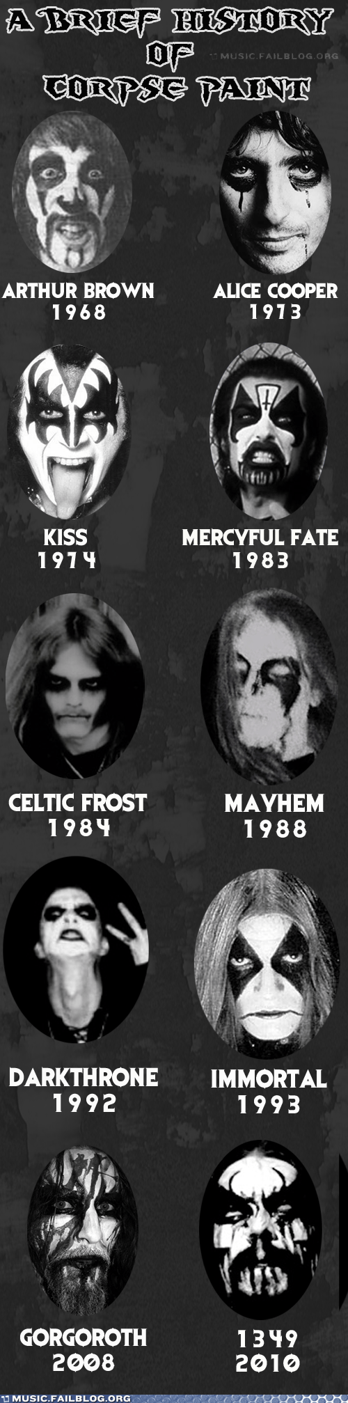 alice cooper,corpse paint,immortal,KISS,metal