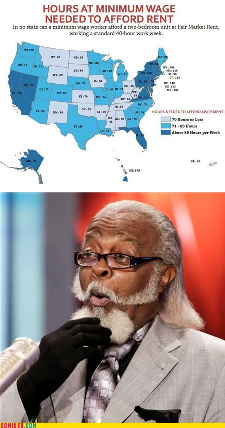 jimmy mcmillan Maps minimum wage politics the rent is too damn high