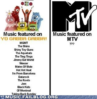 MGMT,mtv,television,the shins,TV,yo gabba gabba