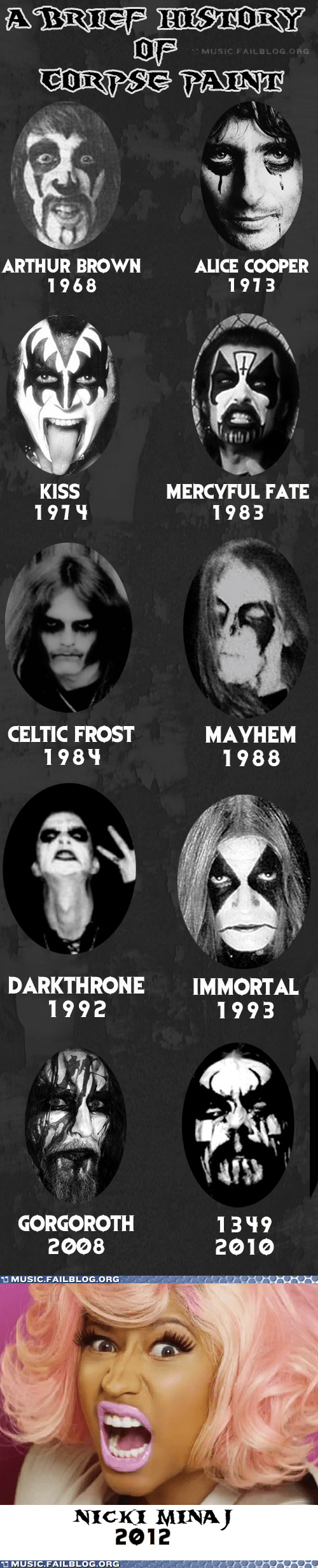 corpse paint,metal,nicki minaj,update