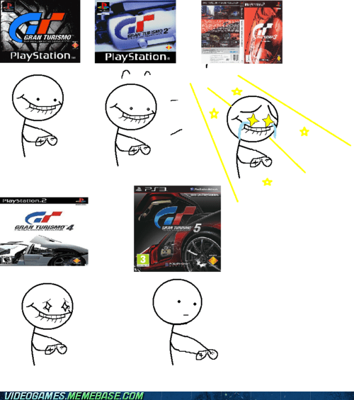 gran turismo,not having fun,over the years,playstation,racing games