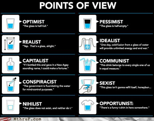 optimism points of view funny pessimism