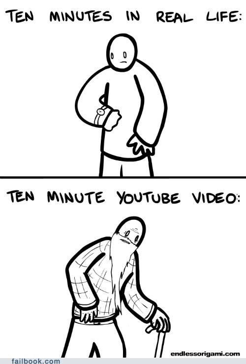 comic,internet,youtube