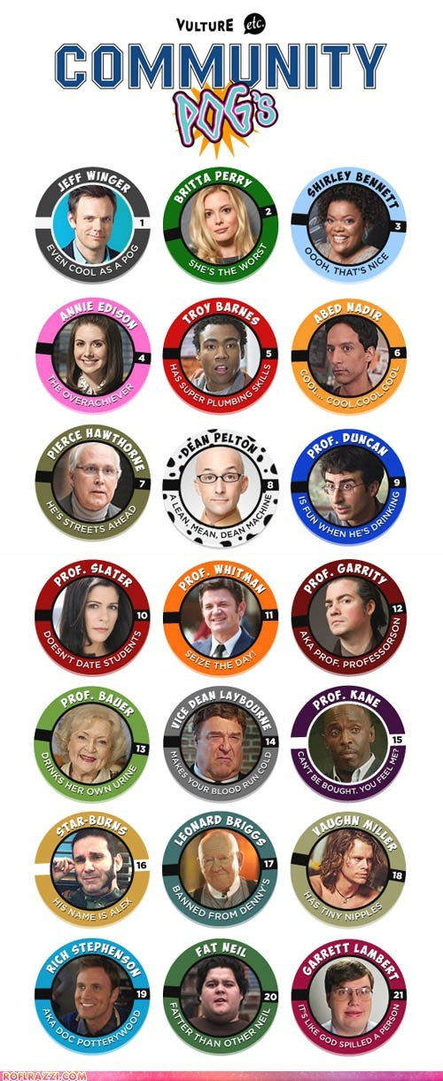community funny game pogs TV wut - 6018248448
