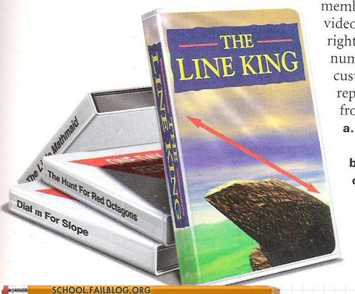 textbooks,the line king,z-axis