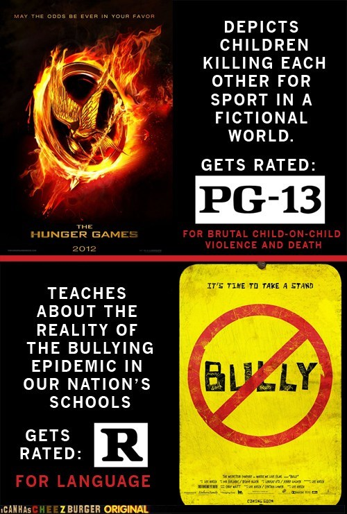 bully infographic MPAA - 6036018432