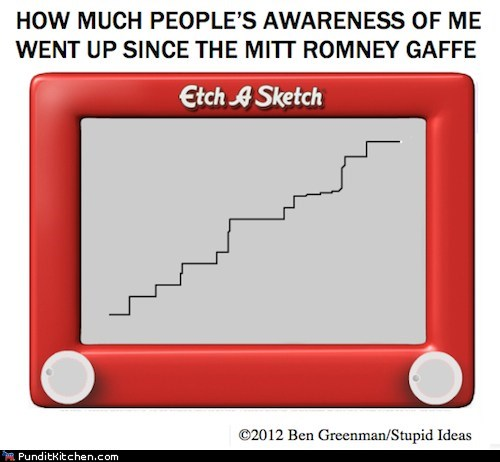 Etch A Sketch political pictures Rick Santorum