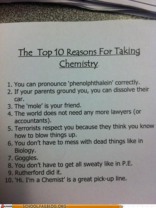 Chemistry for reasons moles taking chem