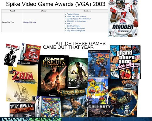 2003 Awards madden sports games the feels VGAs