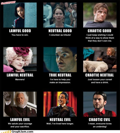 alignment best of week dd hunger games Memes movies - 6044181504