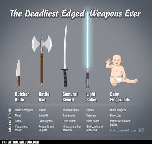 axe,deadly,fingernails,Hall of Fame,knife,lightsaber,samurai,sword,weapons