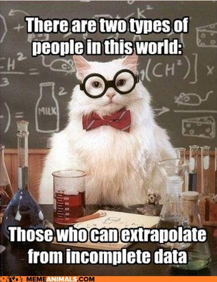 best of the week Cats Chemistry chemistry cat extrapolation Hall of Fame Memes puns science - 6045724160