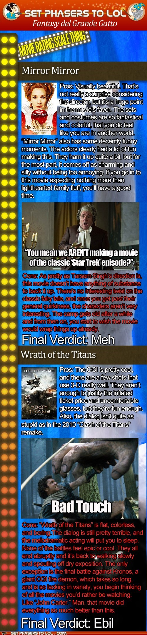 cinema clash of the titans grande gatto julia roberts mirror mirror nathan lane News and Reviews review movies Sam Worthington snow white wrath of the titans